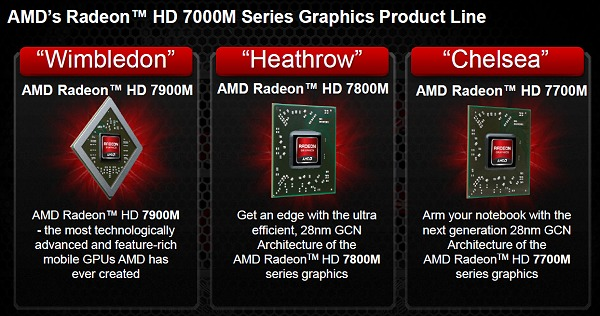 AMD RADEON HD 7700M 64BIT DRIVER DOWNLOAD