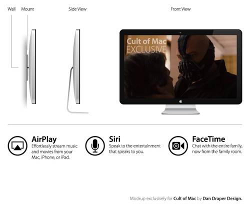 Mock up of the Apple HDTV (Image source: cultofmac.com)