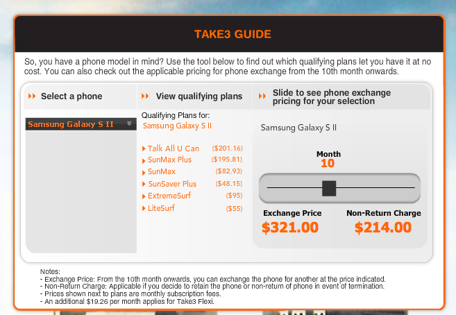 The S III has not shown up on the Take 3 webpage yet, so we have decided to use the S II instead to give you a gauge of how it works.