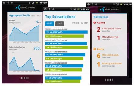 M2M Dashboard app (Image source: Telenor Connexion)