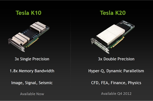 The members of the new Tesla GPU family laid bare with their summarized specifications.