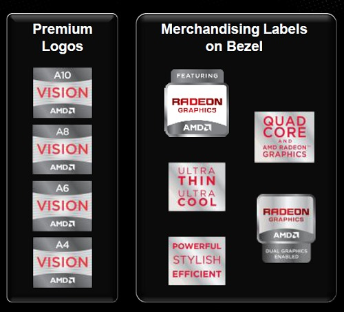 Some of the premium marketing logos you'll soon see in retail to market Ultrathin notebooks.