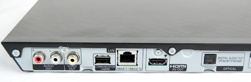 The full range of ports can be found. You can see the Composite, Ethernet, HDMI and Optical ports here. The USB port has been labelled as the Communication Camera port.