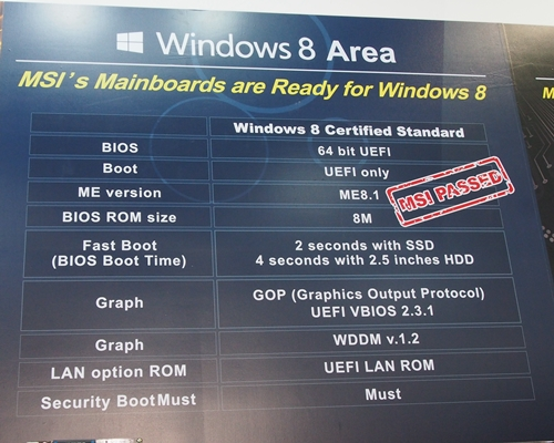 With Windows 8 OS as a driving force in a renaissance of a computing ecosystem this is neither iOS driven nor Droid powered, MSI's focus on Windows 8 is definitely not confined to just user experience with its mainboards.