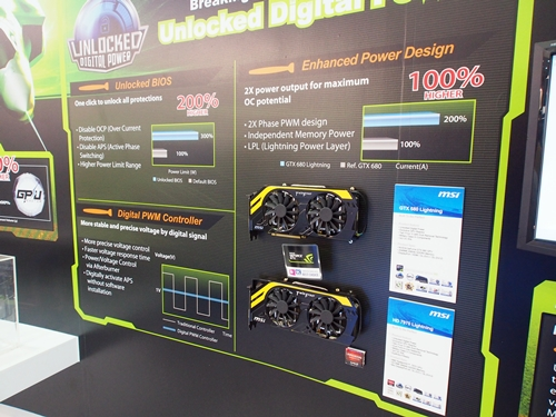 MSI's proprietary Unlocked Digital Power architecture that comprises the triumvirate of Unlocked BIOS, Digital PWM Controller and Enhanced Power Design.