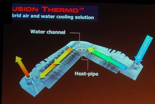 Fusion Thermo is the new cooling block that debuts on the ASUS Maximum V Formula motherboard. As mentioned, this cooling solution combines both traditional heat-pipe technology and water cooling.