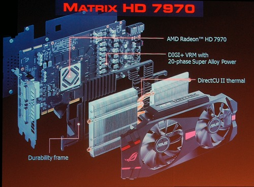 How about an extreme 20-phase digital power control, extra backing to strengthen the card and its Matrix-class cooler?