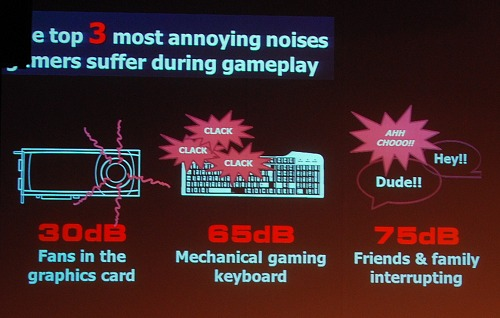 ASUS surveyed gamers and found the following as the 3 top sources of noise annoyance from their gaming sessions. This led to the development of ROG Command to improve voice clarity in games and thus, provide the extra advantage to these gamers.