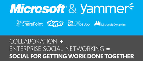 Image credit: Microsoft and Yammer