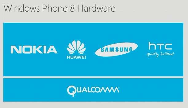 Some of the launch hardware partners for Windows Phone 8 devices.