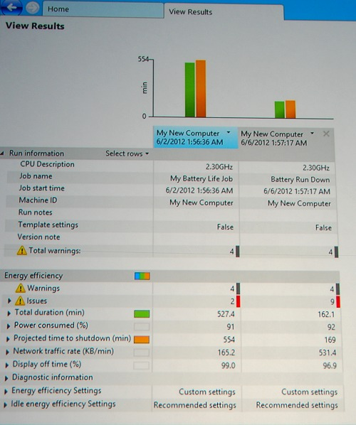 You can run multiple tests and save the outcome in a results log for comparison and tracking. In this particular example, the secondary battery test run resulted in big disparity as opposed to the initial run. The tool also noted many more issues that could be contributing to the reduced battery life.