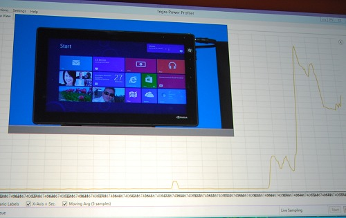 In this snapshot, Karagounis woke the tablet up by sending a Facebook message, which was purposely exaggerated by also invoking the screen for a visual cue. These actions naturally caused a spike in power consumption, but the point to take home is that the device woke up almost instantly with literally no delay to the usage experience for the end-user – just like a smartphone.