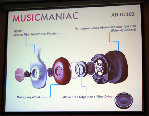 This diagram shows that actual mahogany was used in the construction of the product which sports 50mm drivers.