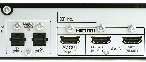 It's all digital I/Os for video and audio: one HDMI output, two HDMI inputs, and two optical digital audio inputs.