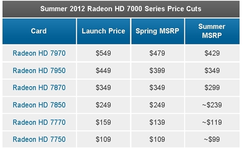 (Image Source: AnandTech)