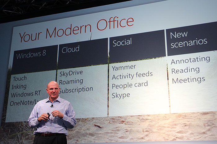 To stay relevant, Office (the software) has to align itself with the modern office. And it's obvious that Office 2013 is going to be heavy on the cloud and social aspects.