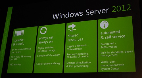 Here are some of the other highlights of Windows Server 2012.