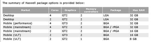 (Image Source: CPU World)