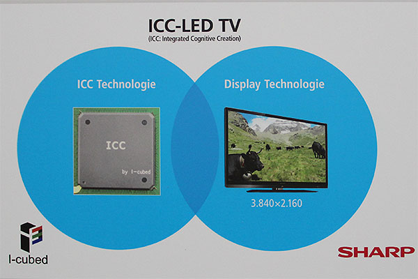 With ICC, watching full HD content on a 4K TV will be less painful.