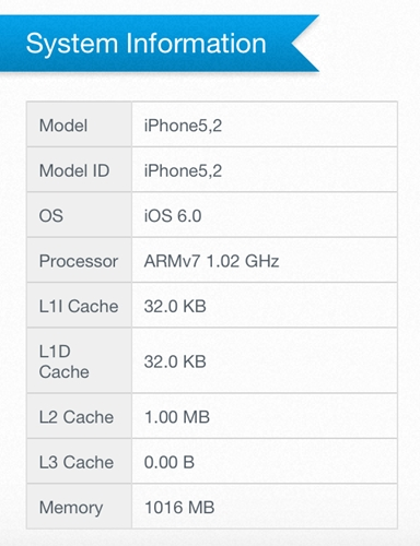 Performance Testing : Apple iPhone 5 - Say Hello to the Big