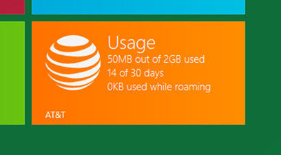 In this example, the mobile operator's application tile is showing data usage information. (Image Source: Microsoft)