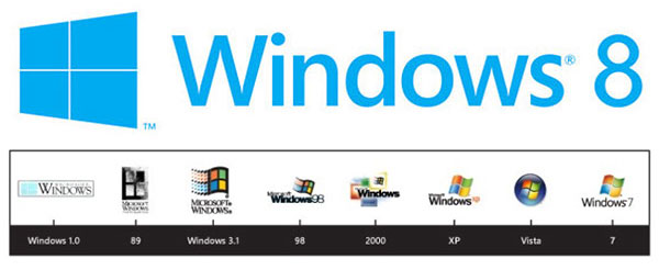 The new Windows 8 logo, and logos of past releases below it. (Image source: Microsoft.)
