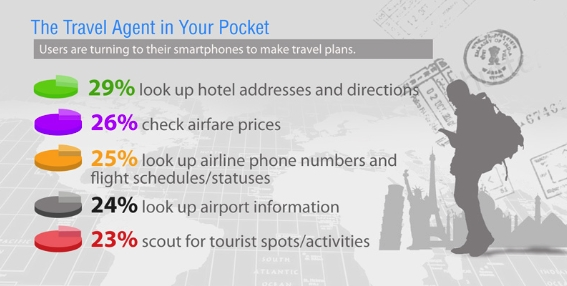 In the 21st century, your travel agent is indeed in your pocket. (Source: Trend Micro)