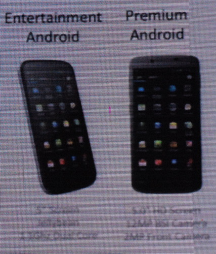 Upcoming 5-inch Android smartphones from Starmobile. On the left is a model equipped with a 1.1GHz CPU, whereas the one on the right has a 12-megapixel BSI camera.