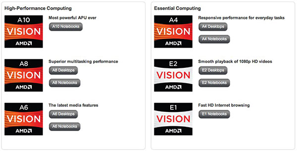 (Screenshot from AMD website.)