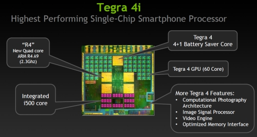 NVIDIA Dishes Details on its First Integrated LTE Processor ...