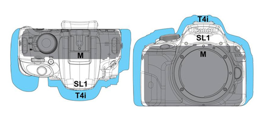 The 100D/SL1 is 25 percent smaller and 28 percent lighter than the 650D/T4i. Image source: Canon USA.