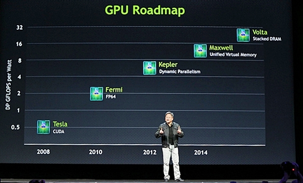 NVIDIA CEO Huang shared the GPU roadmap to explain what laid beyond the current Kepler GPU.
