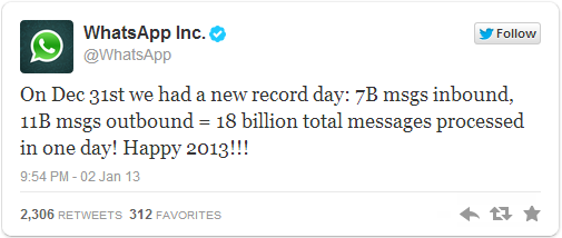 Whatsapp hit a record 18 billion messages on 31st December 2012