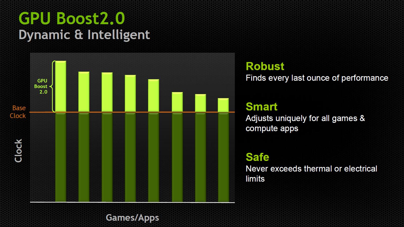 NVIDIA GeForce GT 720M. NVIDIA GeForce GT 720M graphics card