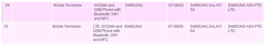 Is another variant of the Samsung Galaxy S4 coming to Singapore? <br> Image source: IDA Equipment Search List.