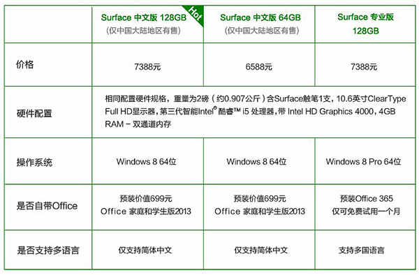 Image source: Microsoft store at Tmall.com
