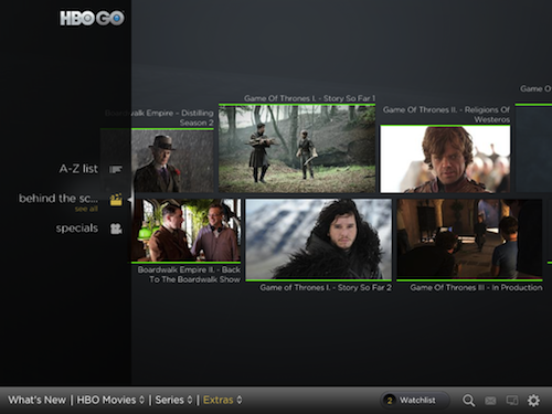 What's Next After Spotify: Movies, TV Shows & Music Video
