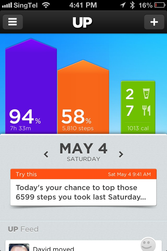 You can easily see at a glance your statistics for the day.
