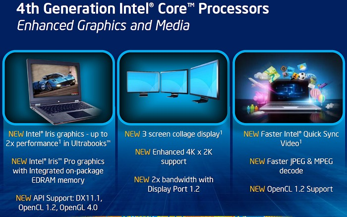 According to Intel's information, the Haswell processor's graphics engine is leaps ahead of that in the Ivy Bridge. Really? We weed through to see what's really new.