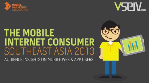 The Mobile Internet Consumer Report covers consumer behavior across Indonesia, Malaysia, Philippines, Singapore, Thailand and Vietnam