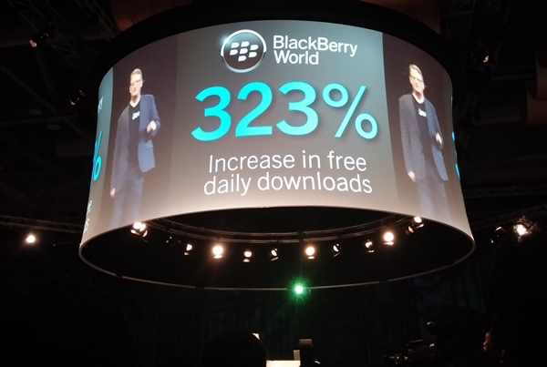 Some impressive stats for BlackBerry World, isn't it?