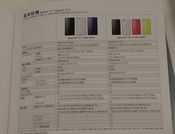 Image source: Xperia Blog