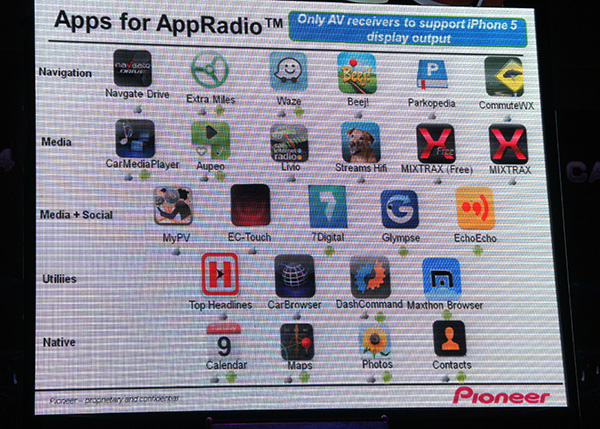 The list of apps that are compatible with Pioneer AppRadio.