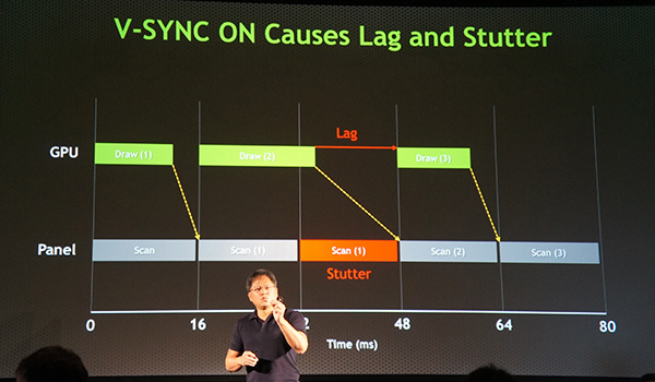 V-Sync prevents tearing but causes lag and stutter because of incompatible draw times and refresh rates.