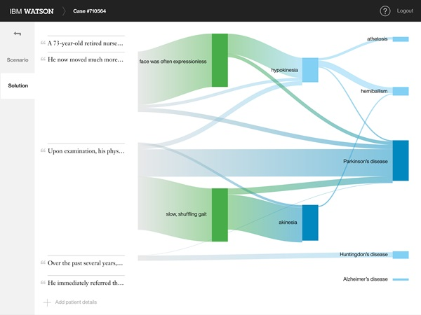 The GUI of the WatsonPaths Project. (Image Source: IBM Research)