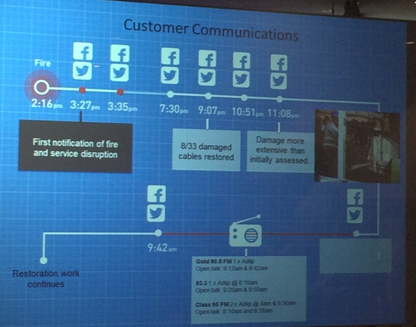 SingTel provides an overview of the communication process.