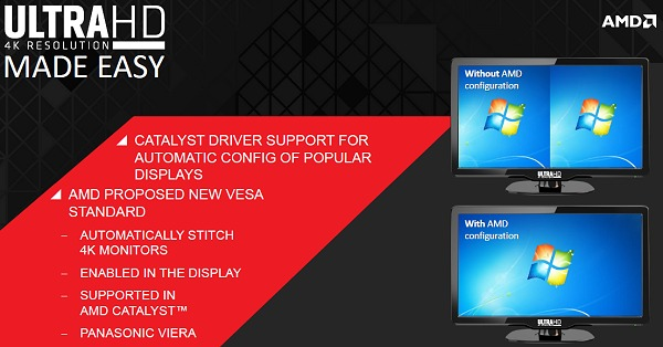 The new Radeon graphics cards are forward looking enough to be 4K-resolution ready.