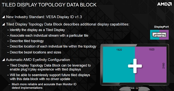 The new VESA Display ID v1.3 standard to address tiled displays in handling large screen resolutions and how the updated AMD Eyefinity configuration can fast track setup and optimal use of such displays.