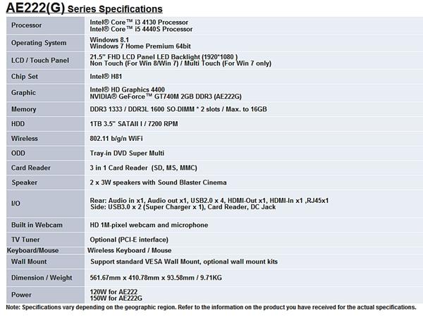 [Xen-devel] [PATCH 1/3] docs: Remove xen-api docs