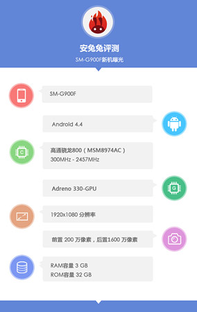 Are we looking at the specs of the Samsung Galaxy S5?